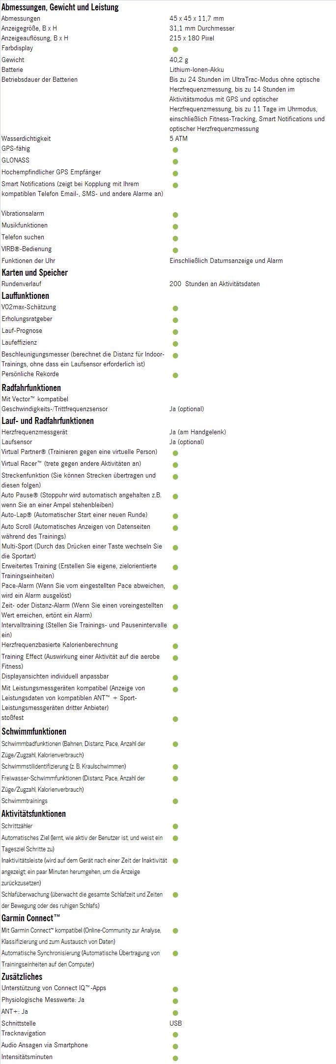 Tabelle-Garmin-Forerunner-735XT-Lauf-Triathlon-Pulsuhr-technische-Daten-01